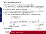 compound relations