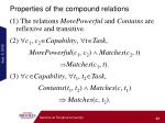 properties of the compound relations
