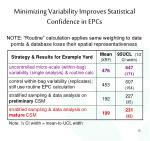 minimizing variability improves statistical confidence in epcs