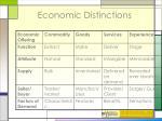 economic distinctions