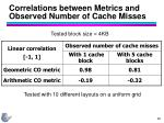 correlations between metrics and observed number of cache misses
