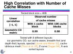high correlation with number of cache misses