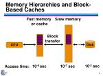 memory hierarchies and block based caches