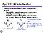 specialization to meshes