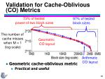 validation for cache oblivious co metrics