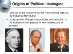 origins of political ideologies53