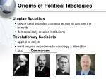 origins of political ideologies58