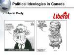 political ideologies in canada47