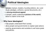 political ideologies40