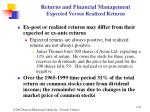 returns and financial management expected versus realized returns