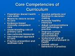 core competencies of curriculum