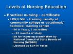 levels of nursing education