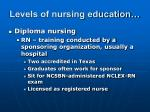 levels of nursing education15