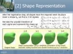 2 shape representation