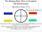 the bulging rule how to straighten out relationships mosteller tukey 1977