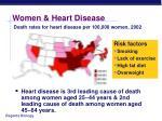 women heart disease