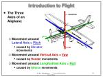 introduction to flight10