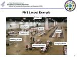 fms layout example