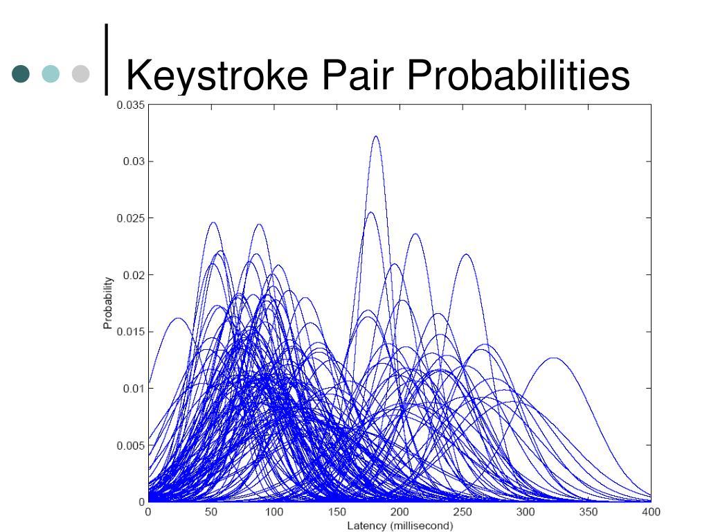 Keystroke Pair Probabilities