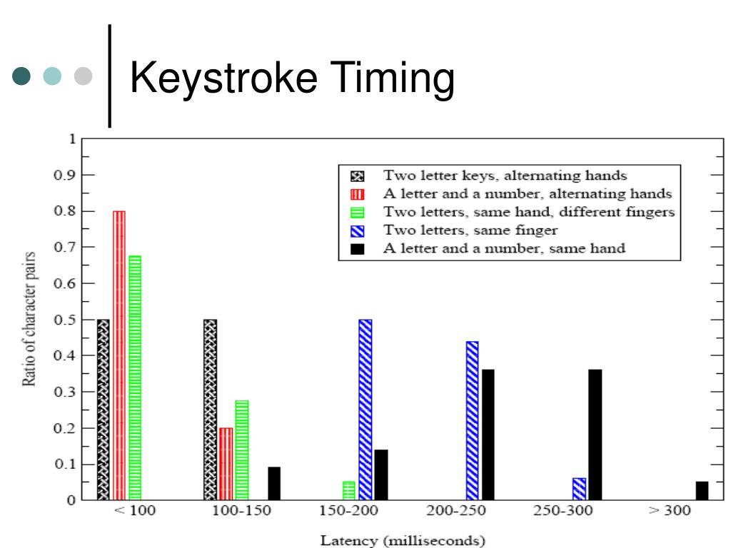Keystroke Timing