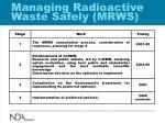 managing radioactive waste safely mrws