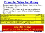 example value for money