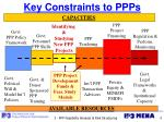 key constraints to ppps