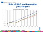 role of r d and innovation 3 target