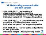 vi networking communication and ssh careers