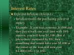 interest rates24