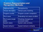 problem representation and recognition methods4