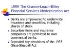 1999 the gramm leach bliley financial services modernization act