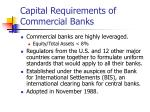 capital requirements of commercial banks
