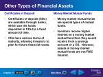 other types of financial assets