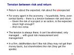 tension between risk and return