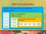 sfs functionality