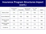 insurance program structures impact cont20