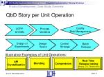 qbd story per unit operation
