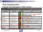 risk assessment particle size distribution psd control