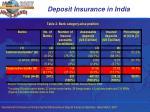 deposit insurance in india8