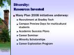 diversity resources invested