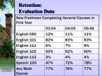 retention evaluation data21