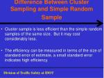 difference between cluster sampling and simple random sample