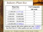 industry plant size