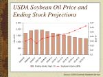 usda soybean oil price and ending stock projections