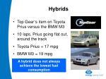 hybrids28