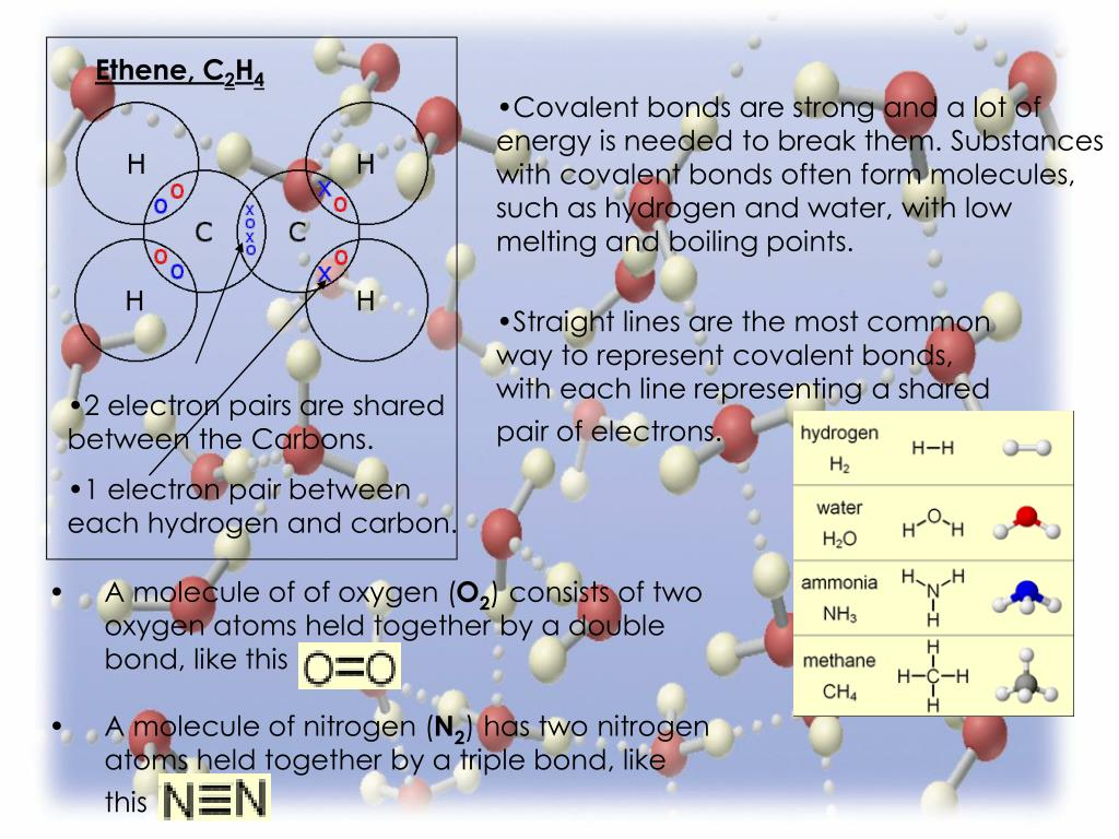Covalent bonds are strong and a lot of energy is needed to break them. Substances with covalent bonds often form molecules, such as hydrogen and water, with low melting and boiling points.