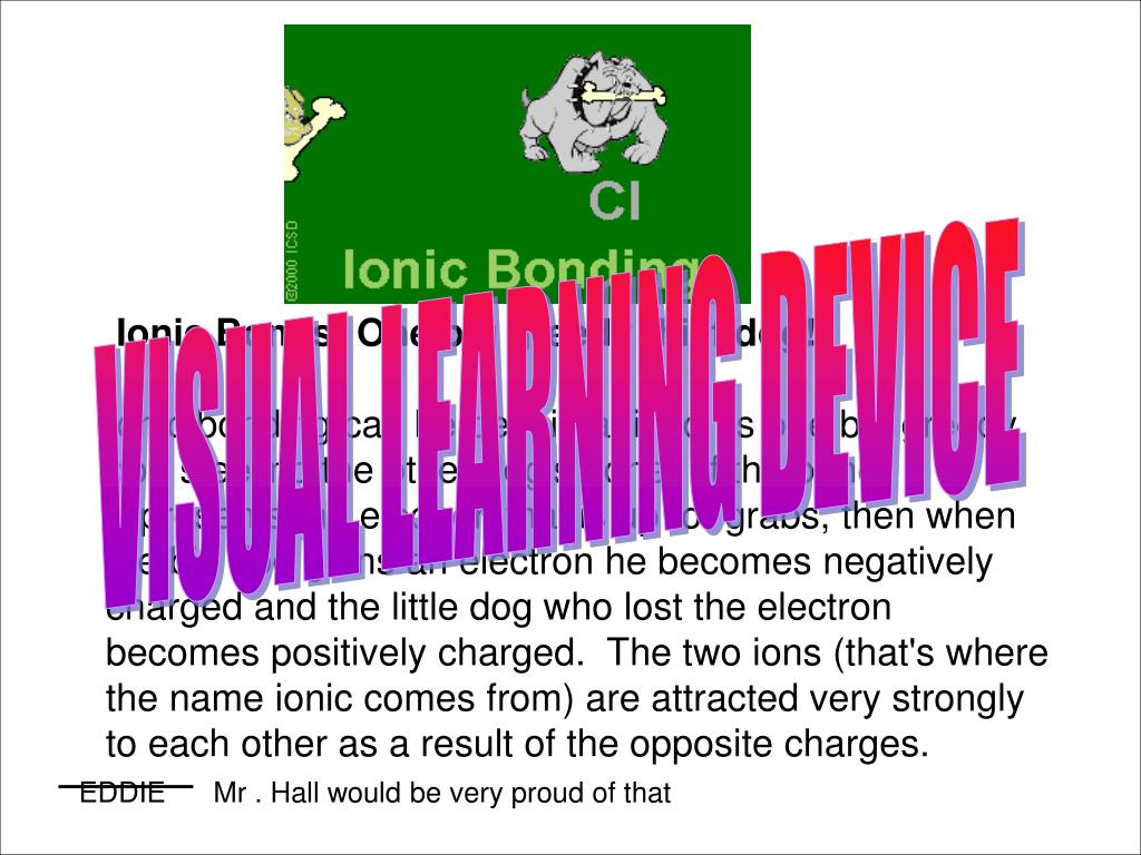 VISUAL LEARNING DEVICE