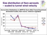 size distribution of flare aerosols scaled to tunnel wind velocity