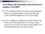according to the palestinian central bureau of statistics 5 11 2005